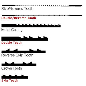 Selecting Scroll Saw Blades