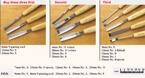 Tools for Carving