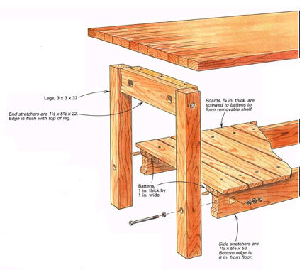 Knock Down Workbench