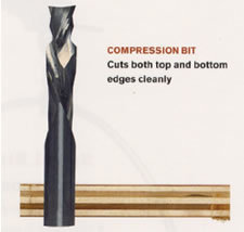 Spiral Router Bits vs. Straight Router Bits