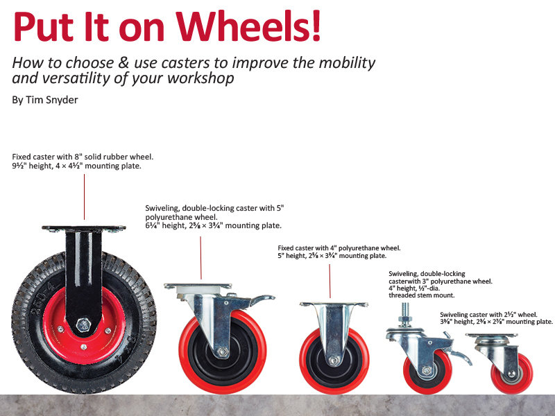 Put It On Wheels How To Choose Amp Use Casters To Improve