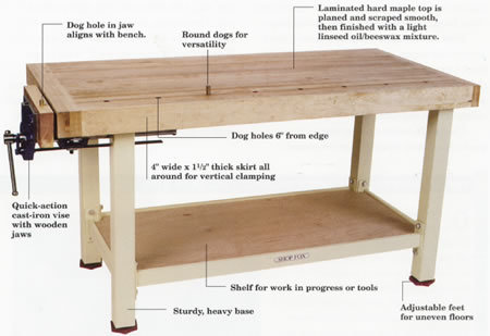 Woodworker S Bench