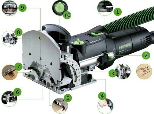 The Festool Domino Jointing System Now At Woodcraft