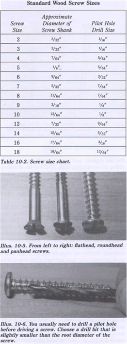 Wood Screw Sizes