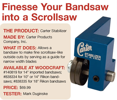 Finesse Your Bandsaw Into A Scrollsaw