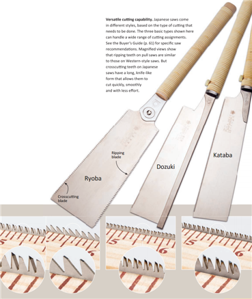 How To Choose and Use Japanese Saws