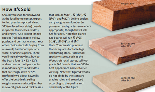 Softwood Lumber Grades ~ Get a grip on lumber grades
