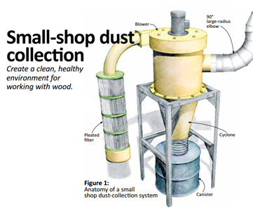 Small-Shop Dust Collection