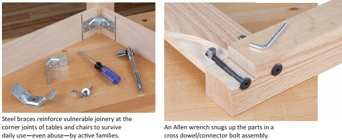 Store Bought Joinery