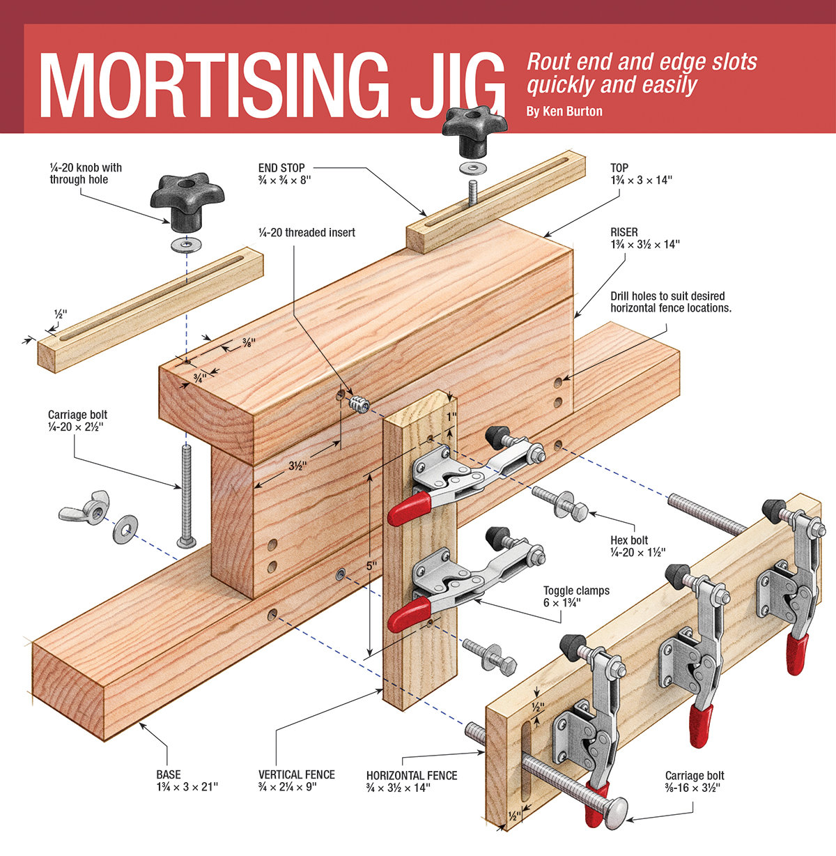mortising jig