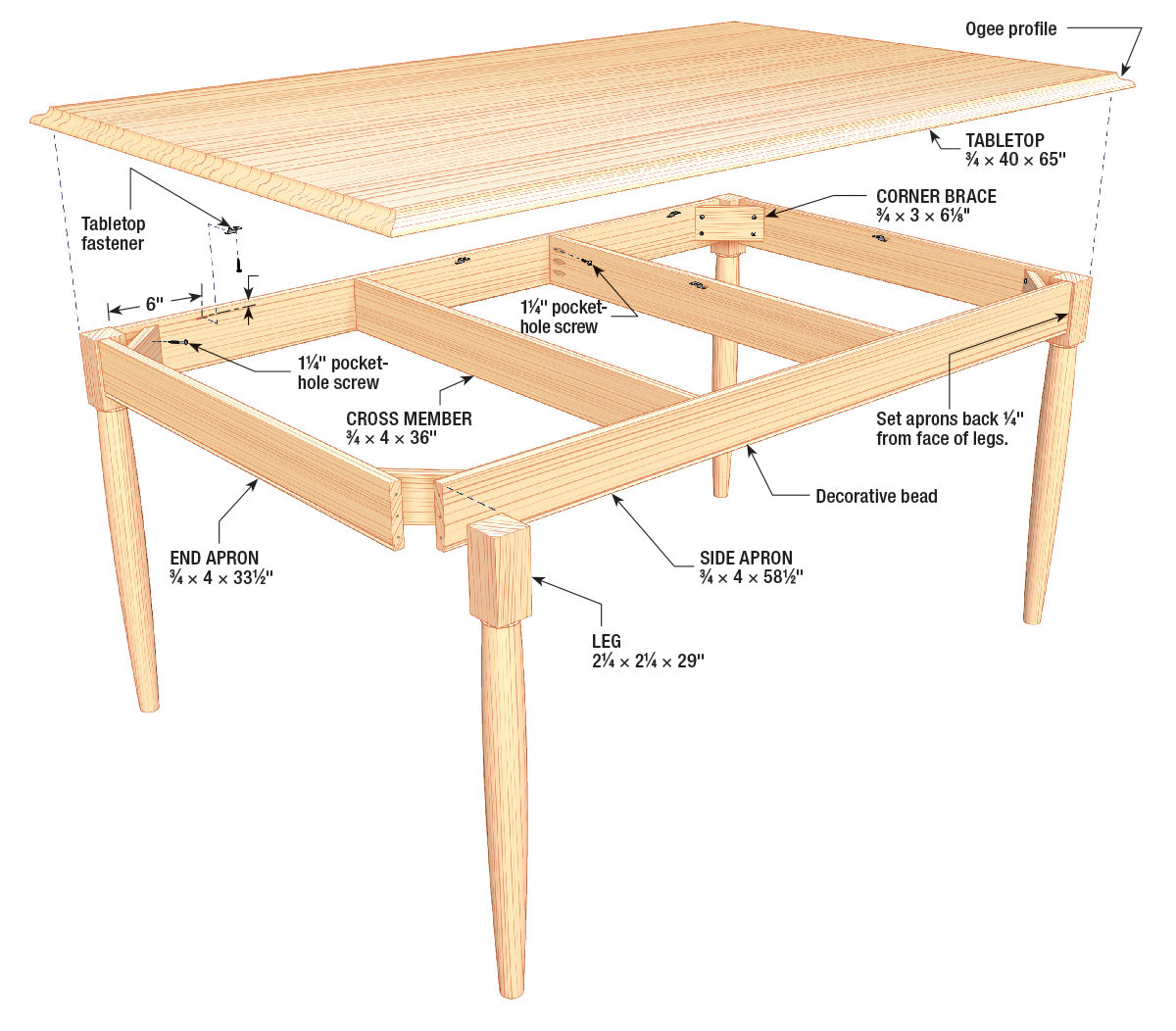 Dynamite Dining Table Done Easy