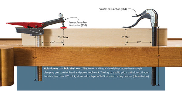 mallet free hold-downs