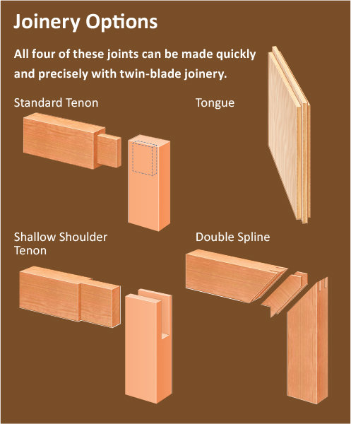 joinery options