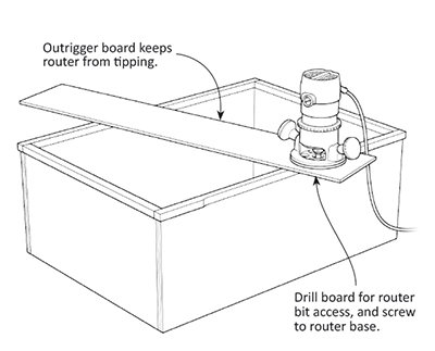 Router Stabilizer
