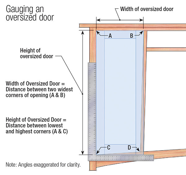 gauging oversized door
