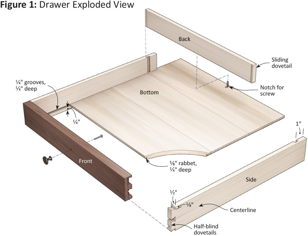 Build A Drawer That Fits