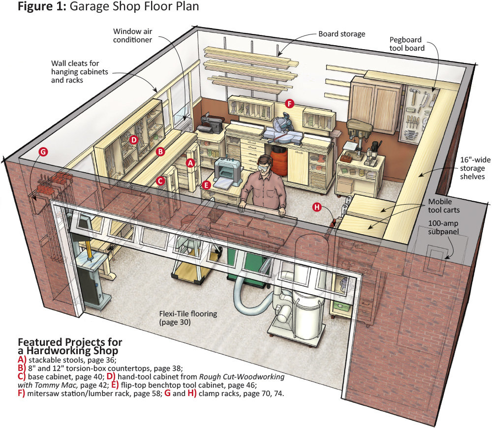 From Garage To Home Workshop | Woodworking Shop Wiring Diagrams |  | Woodcraft