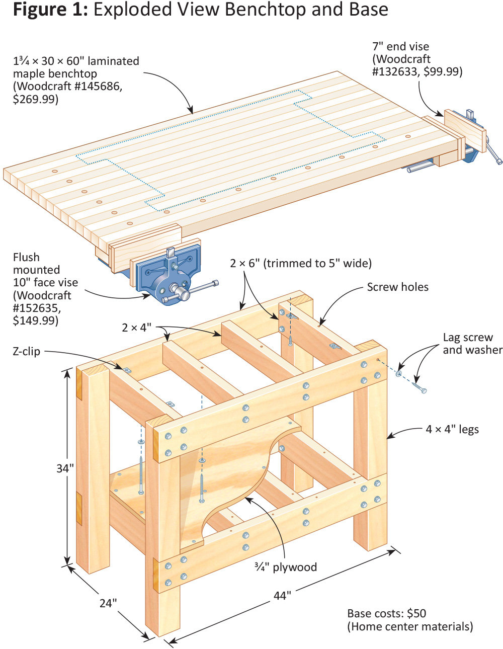 choosing a work bench: here's where woodworking get's