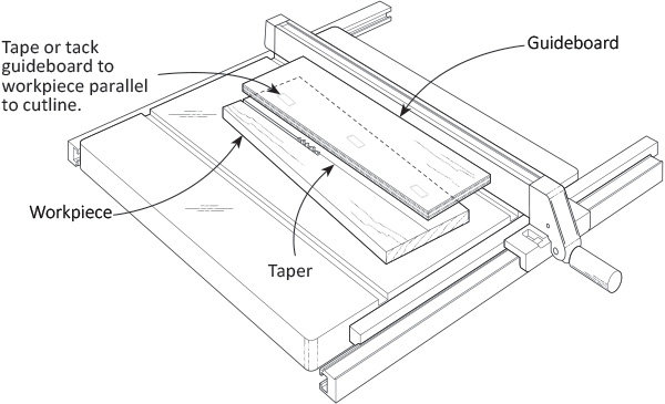 Simple Tapering at the Tablesaw