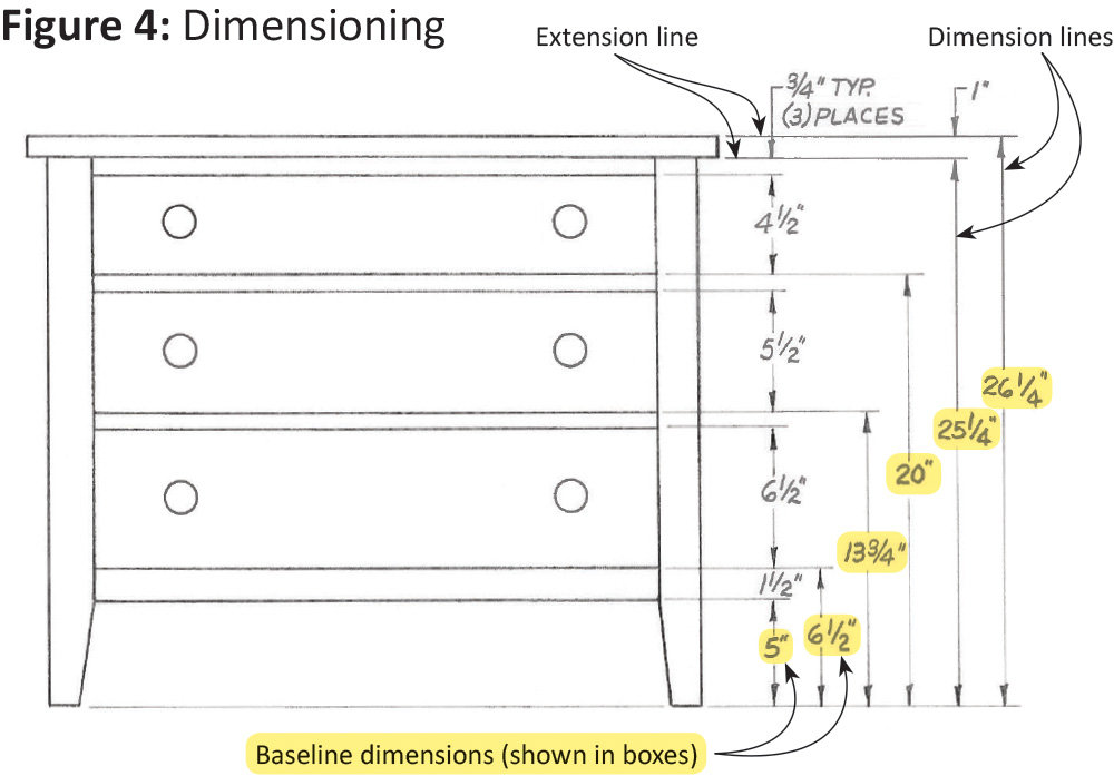 importance of orthographic projection