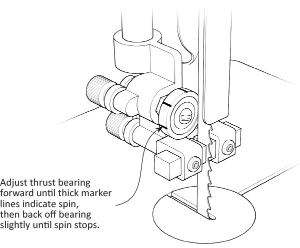 Setting Bandsaw Thrust Guides