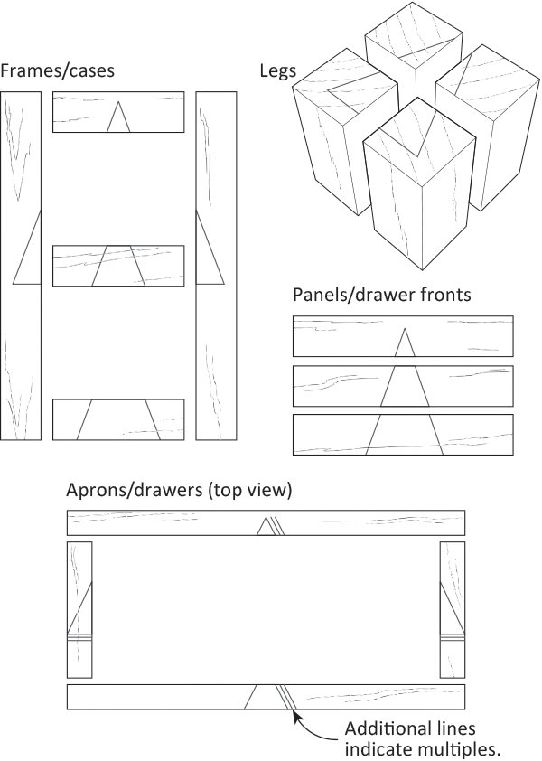 triangle marking system
