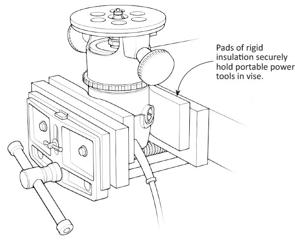 vise pads for power-tool mounting