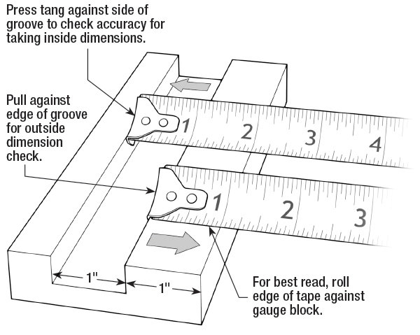 tape rule gauge