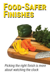 Food safer finishes