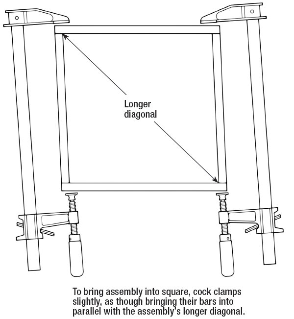 cocking clamps for square assemblies
