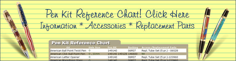 Pen Kit Reference Chart