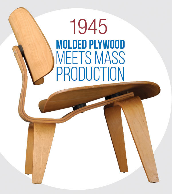 1945 Molded plywood meets mass production