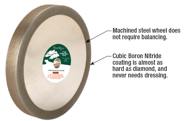 WoodRiver CBN grinding wheel