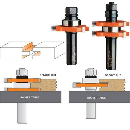 "View a Larger Image of 800.626.11 Tongue And Groove Router Bit Set 1/2""SH 3/4""H 1-7/8""D"