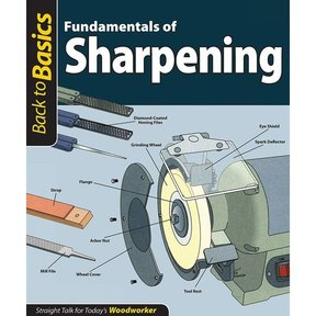 Fundamentals of Sharpening (Back to Basics)