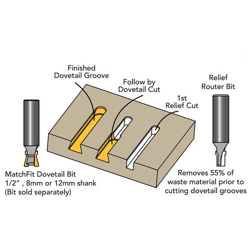 View a Larger Image of MATCHFIT Relief Router Bit 1/2in shank