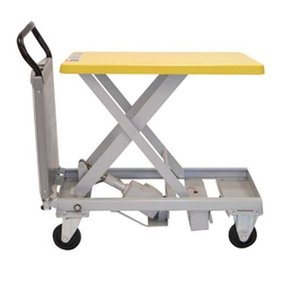 Powered Dandy Lift, Model PLM150W