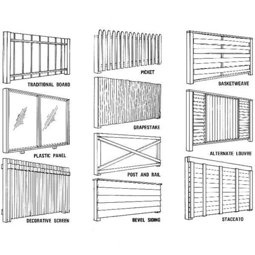 View a Larger Image of Woodworking Project Paper Plan to Build Ten Weekend Fences, Plan No. 551